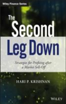 The Second Leg Down - Strategies for Profiting    After a Market Sell-off