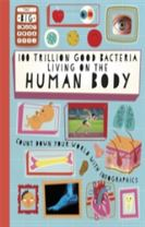 The Big Countdown: 100 Trillion Good Bacteria Living on the Human Body
