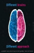 Different Brains, Different Approach: Successful Neuro Advertising for Male and Female