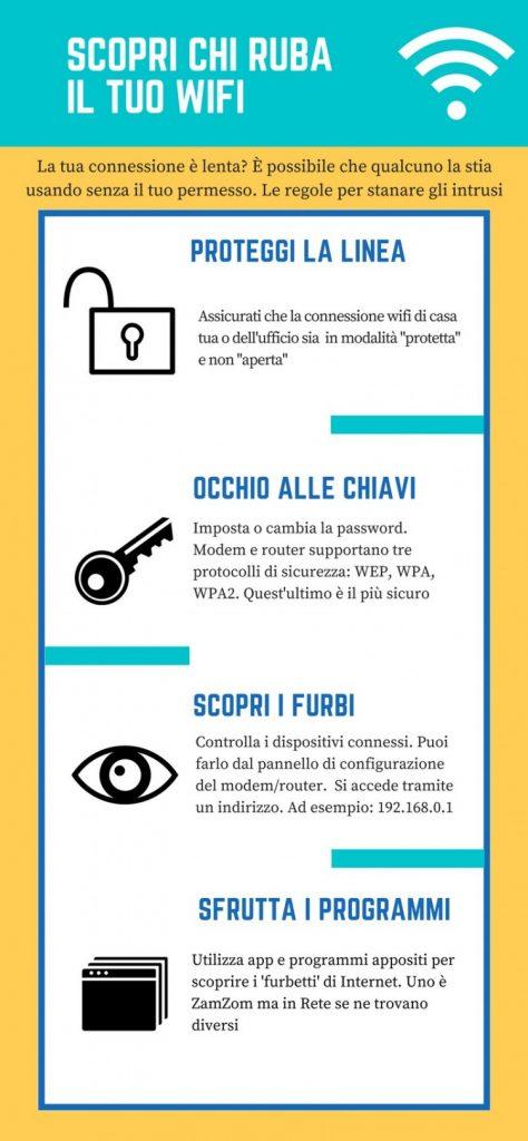 infografica sicurezza wifi