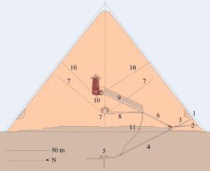 struttura-della-piramide-di-cheope