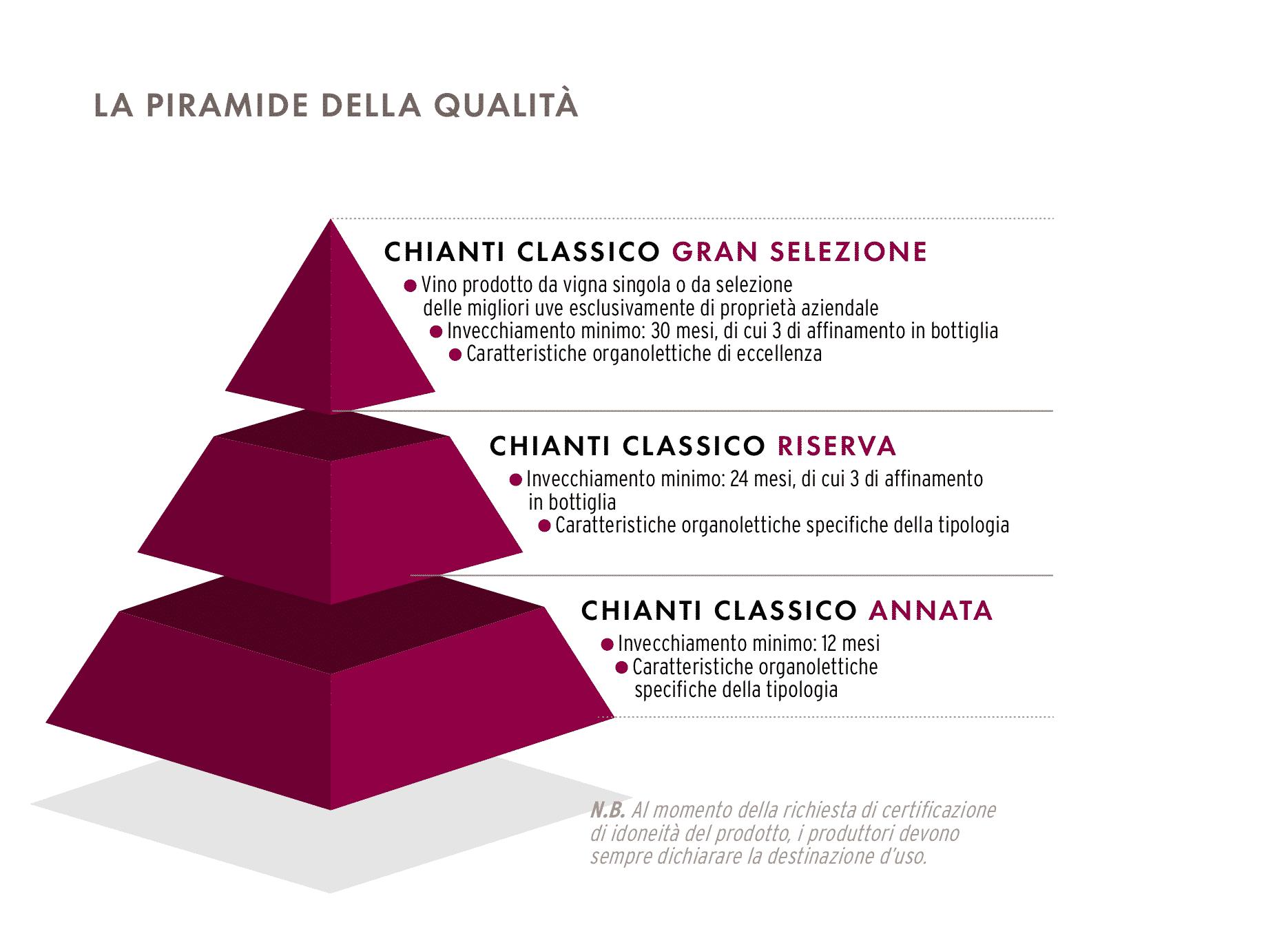 Azienda Agricola Porta Magenta chianti classico principe corsini: le corti, cortevecchia