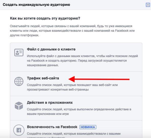 Facebook Ретаргетинг Аудитории