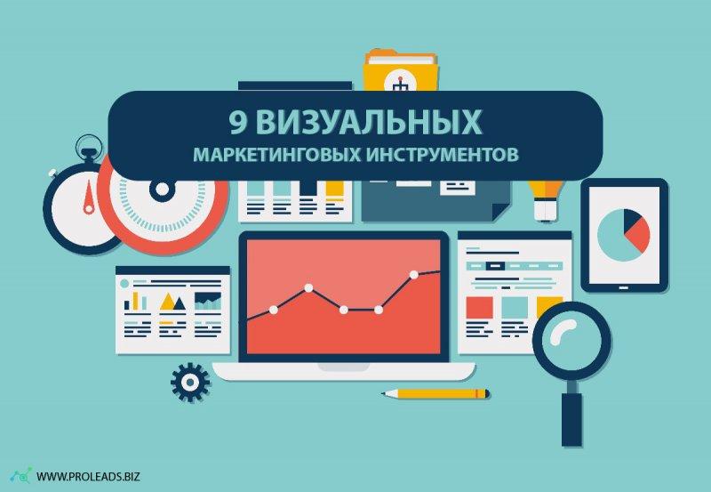 Визуальных Маркетинговых Инструментов
