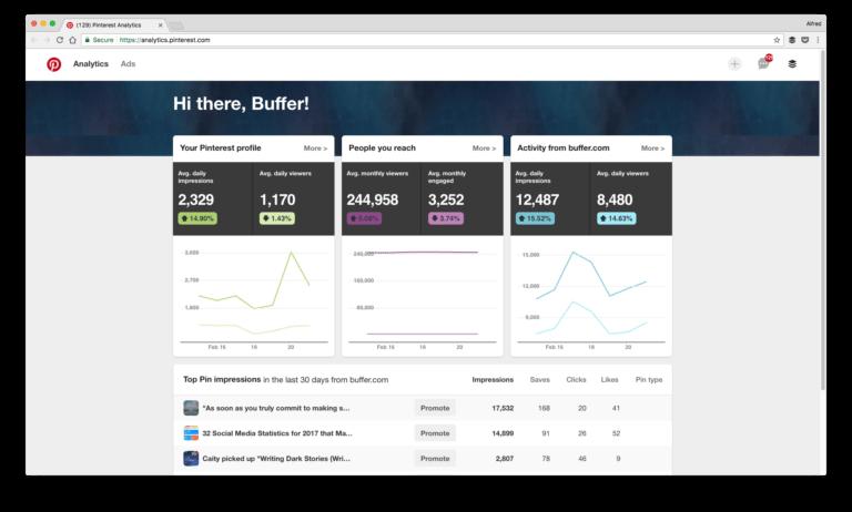 Аналитические Инструменты Для Социальных Сетей