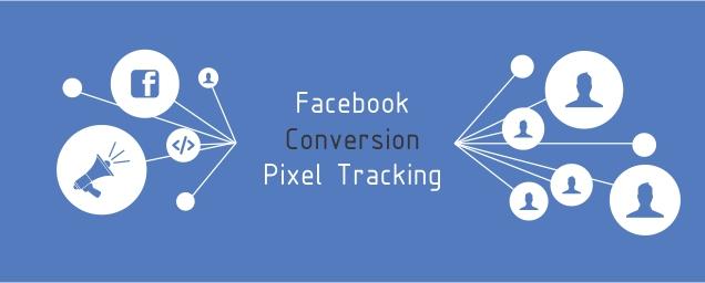 Воронка Продаж Объявлений Facebook