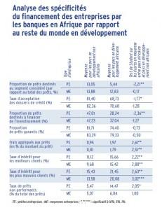 Le financement bancaire des PME 1