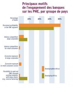 Le financement bancaire des PME 2