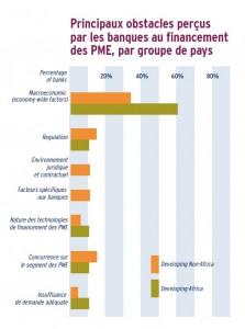 Le financement bancaire des PME 3