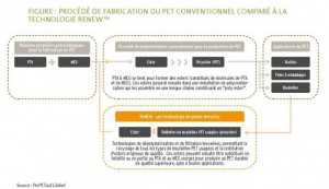 recyclage et innovation 2