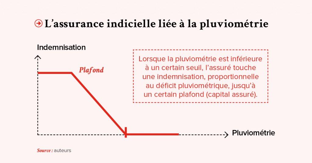 PRO-Revue N°25-FR-v6.indd