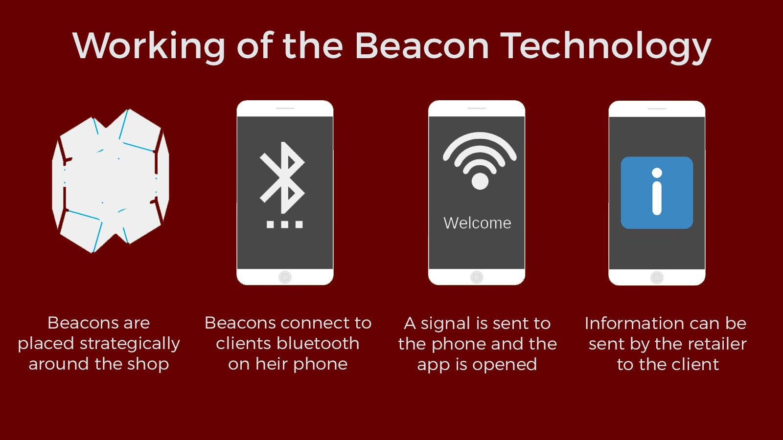 Beacon-Infograhics