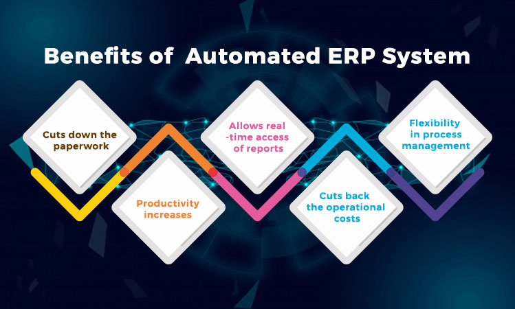ERP-Software-Benefits