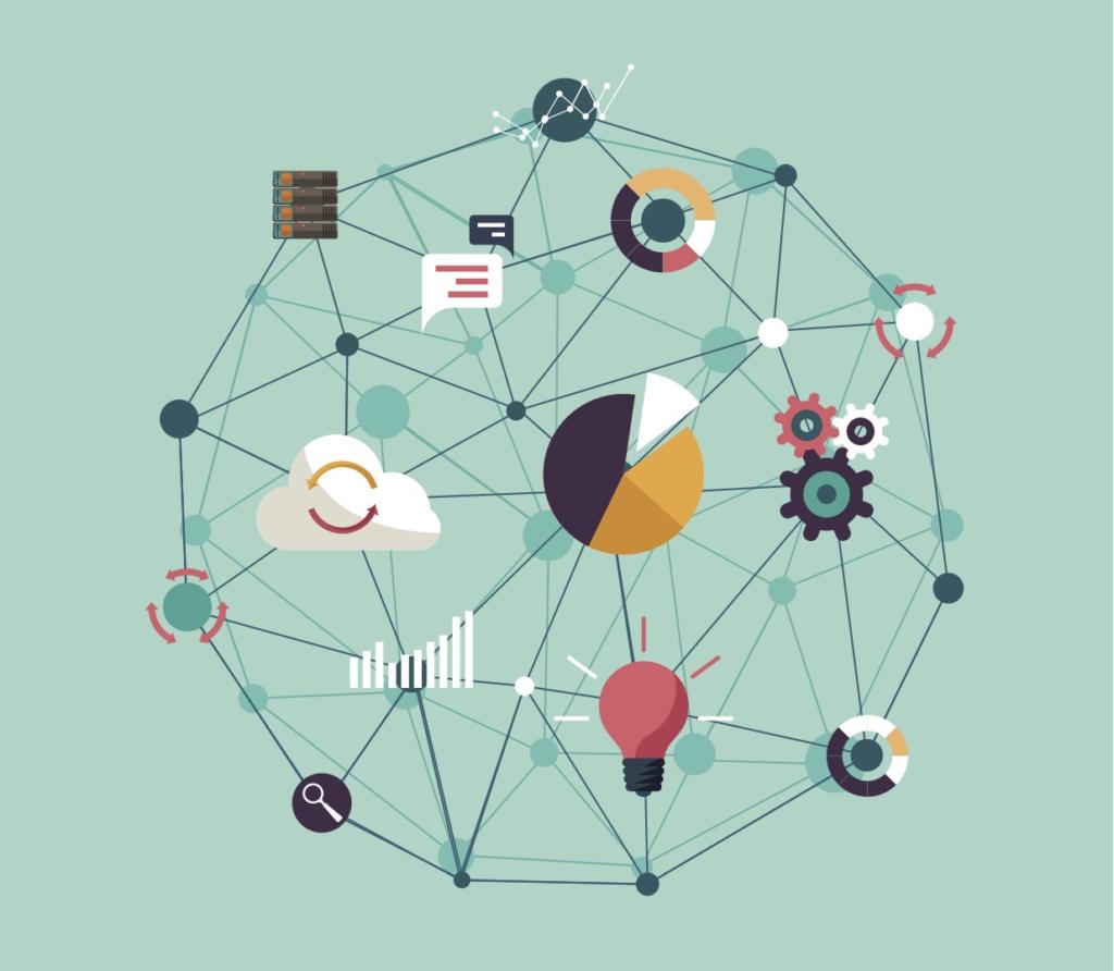 Digital readiness analysis