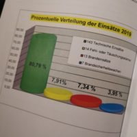 2020-02-19 KW08 Leobersdorf – das Magazin
