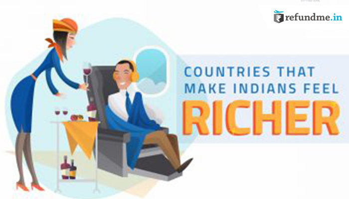 Countries That Indians Can Visit On A Budget | RefundMe India