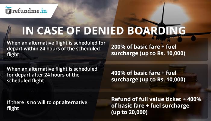 refundme.in-Flight-Cancellation