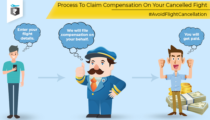 The-Process-To-Claim-A-Compensation-On-Your-Cancelled-Flight-blog-by-refundme.in_2