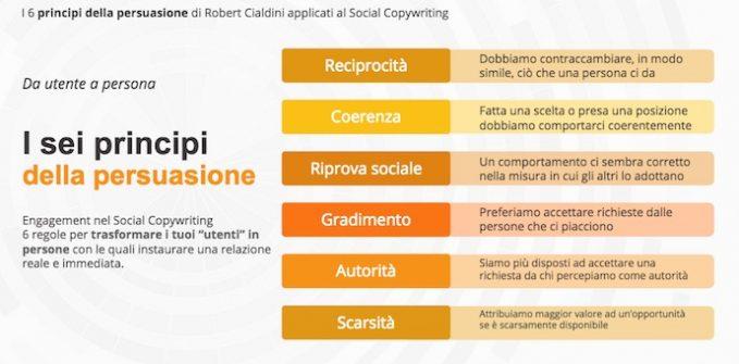 social media persuasione