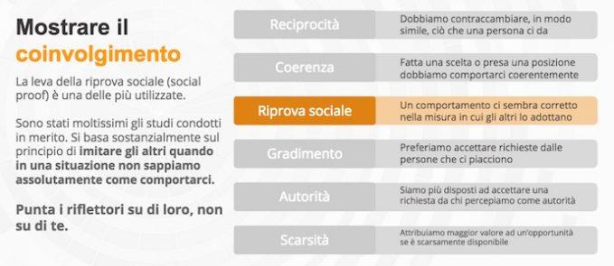 persuasione-social-media-4