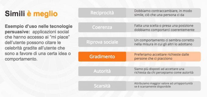 persuasione-social-media-5
