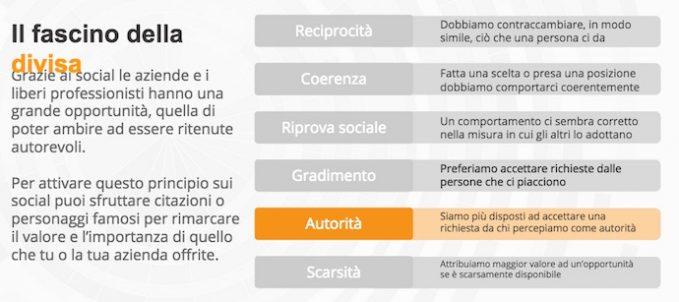 persuasione-social-media-6