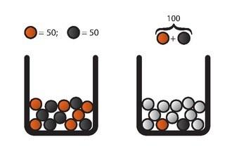Neuromarketing applicato al web: Ellsberg urna esperimento