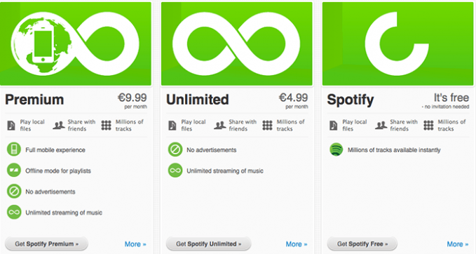 spotify-pricing-plans