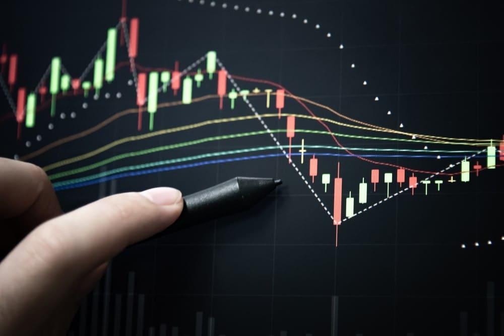 9 grafici di Analisi Tecnica per imparare ad interpretare il prezzo
