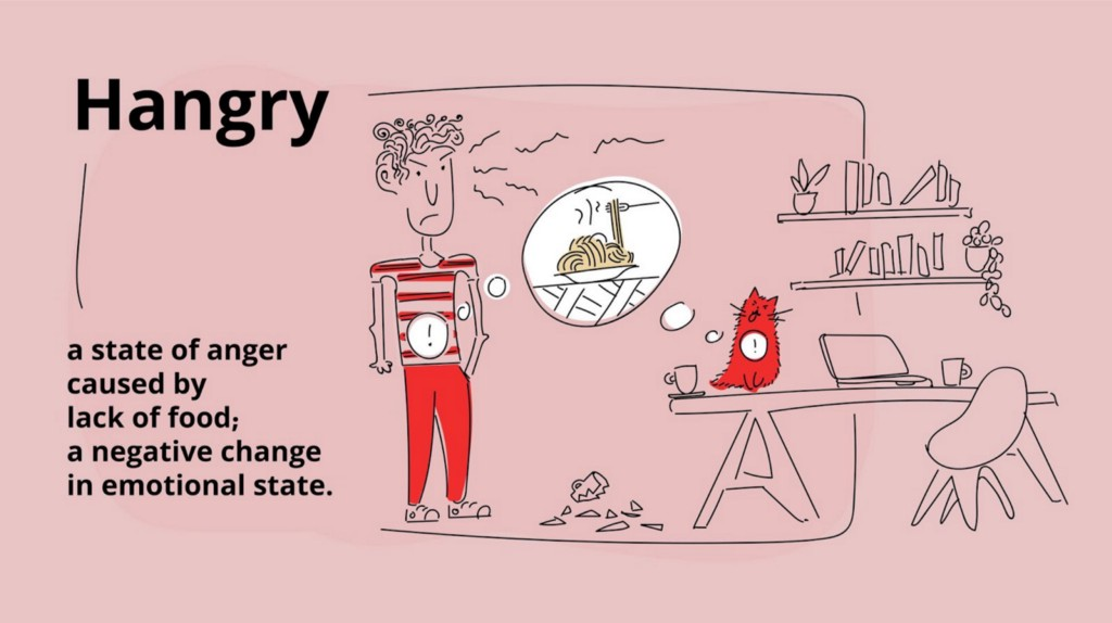 Hangry user definition