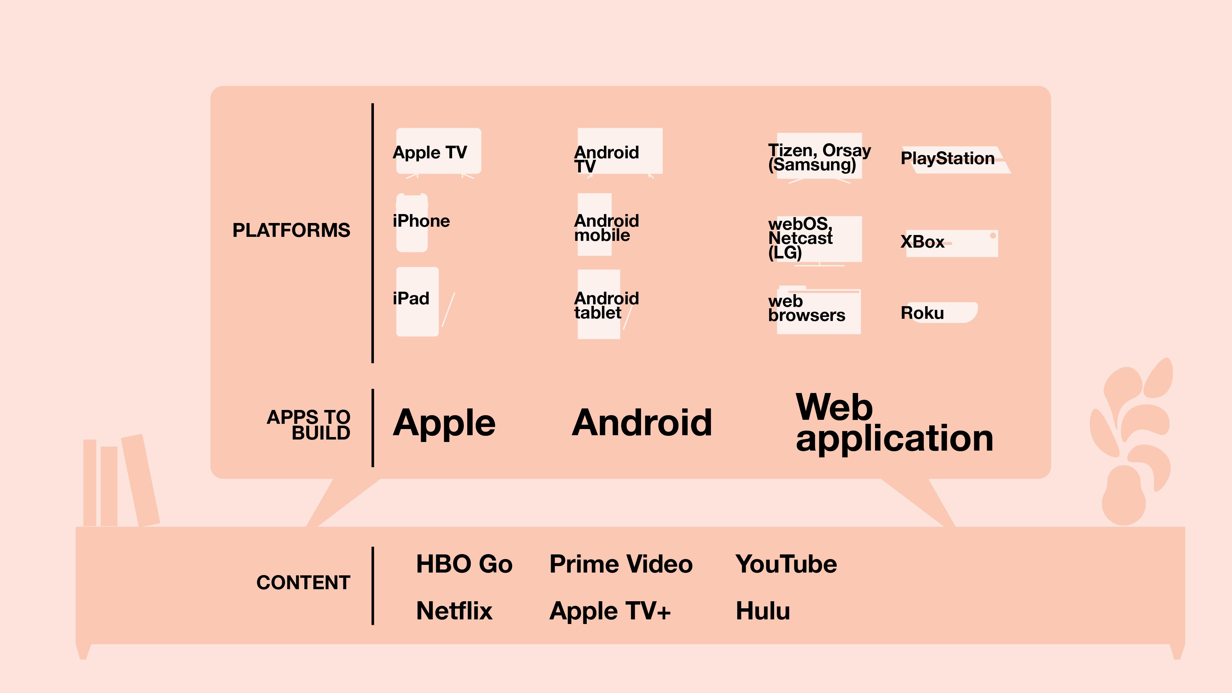 Streaming tech_development platforms
