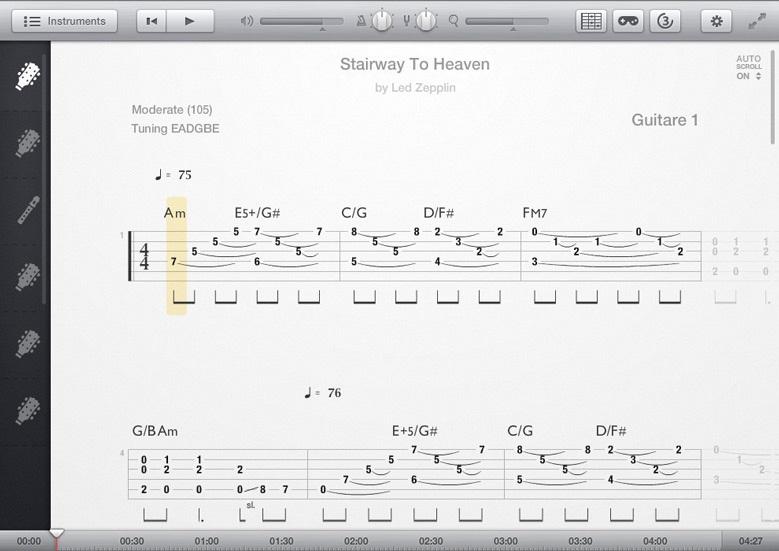 сайт уроков игры на гитаре