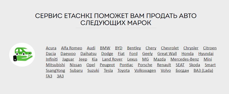 онлайн аукцион автомобилей в украине