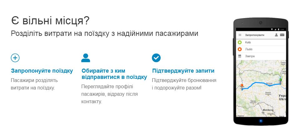 blablacar.com.ua