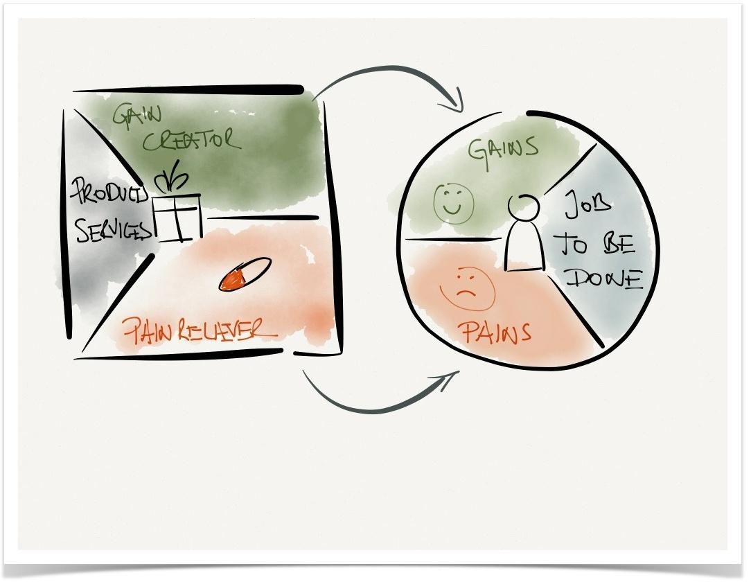 Come progettare in collaborazione: lo Storify del design thinking #SA2017