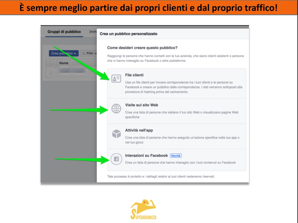 Interfaccia Facebook per creare un gruppo di pubblico personalizzato:
