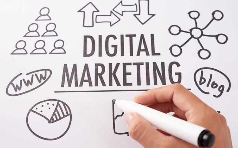 I termini del digital marketing che devi assolutamente conoscere
