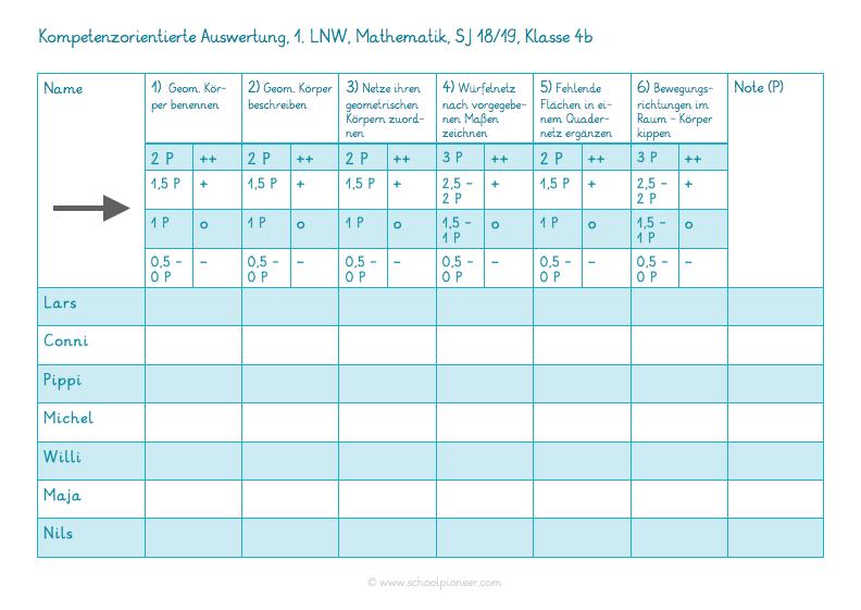Beispiel-Aufgabenpunkte-einteilen-schriftlicher-Leistungsnachweis-Mathematik-Grundschule