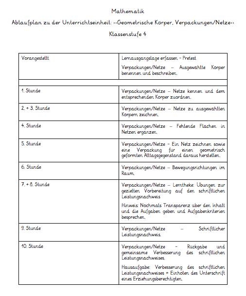Beispiel-Ablaufplan-Mathematikunterricht-Grundschule-UE-Geometrische-Koerper-Verpackungen-Netze