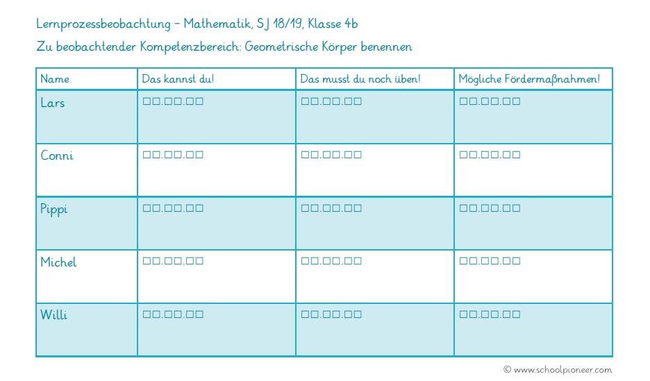 Beispiel-Blanko-Lernprozessbeobachtung-Mathematik-Grundschule