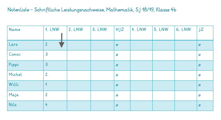 Beispiel-Notenliste-Mathematik-Grundschule