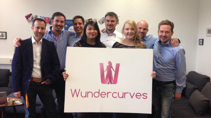 Investition Wundercurves