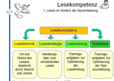 Lesekompetenz-Bild-2
