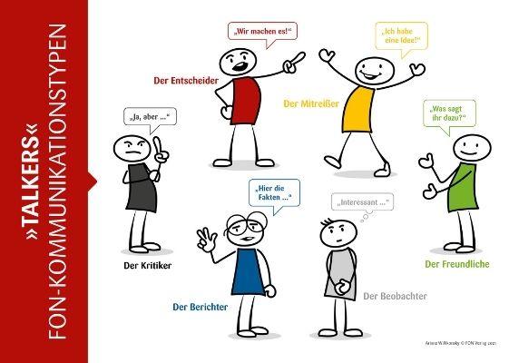 Kommunikationstypen Talkers