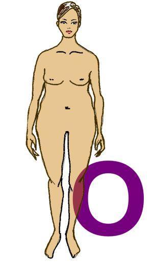 Figurine des O-Figur-Typs