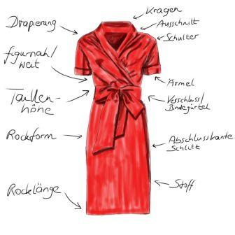 Welches Wickelkleid für welche Figur - rotes Wickelkleid von Max Mara