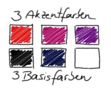 Mit zwei bis drei Basisfarben und ein bis drei Akzentfarben, die zu Ihrem Farbtyp passen, bauen Sie Ihre perfekte Basisgarderobe strategisch auf.