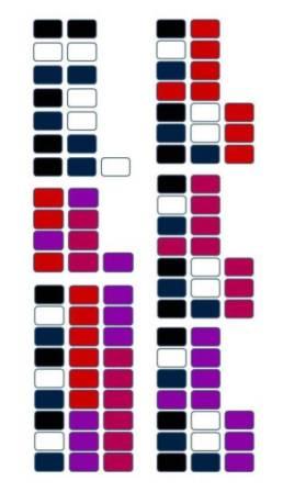 Farb-Spiele: Mit nur drei Basis- und drei Akzentfarben sind über 40 verschiedene Farb-Kombinationen möglich - wenn alle Farben miteinander harmonieren.