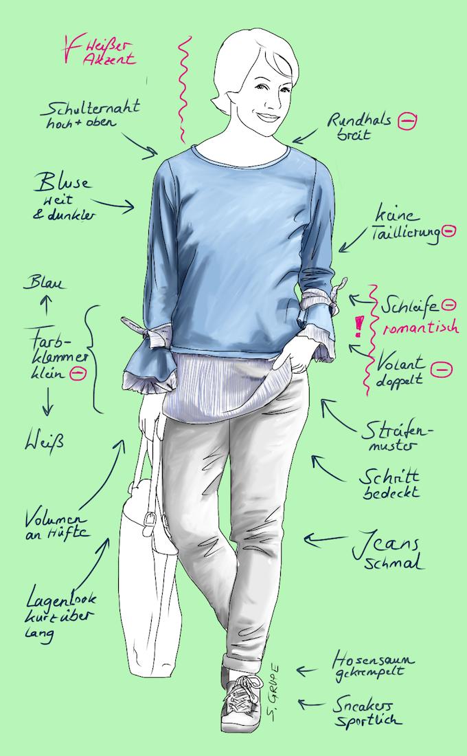 Anjas Outfit hat viele vorteilhafte Elemente. Nur vier Details sind nicht optimal für Ihren sportlich-lässigen Stil und Ihre leicht Y-Figur.