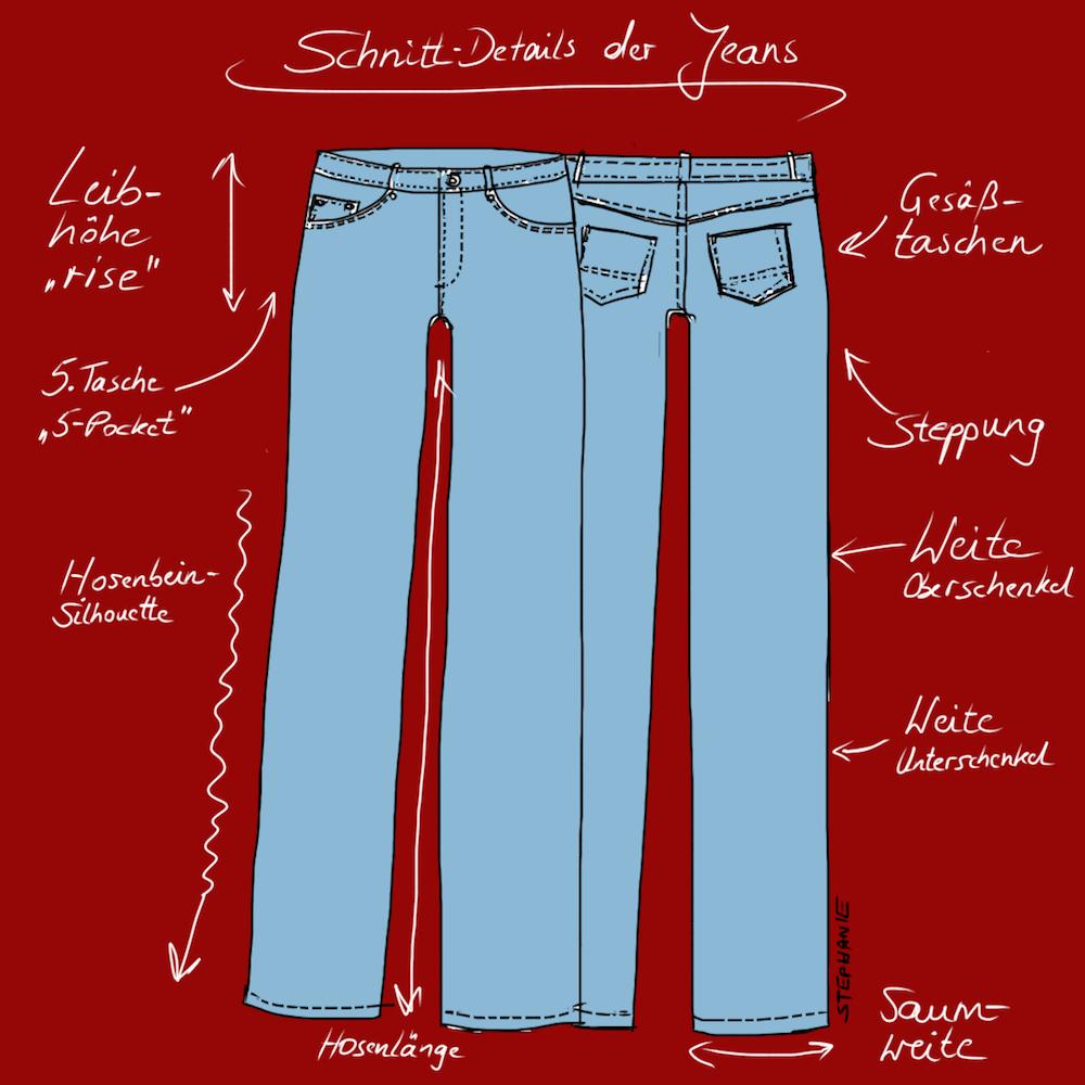 Die typischen Schnitt-Details einer Jeans entscheiden darüber, ob ein Modell zu Ihrer Figur optimal passt.
